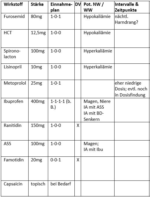 MA-160701-Liste-kurz